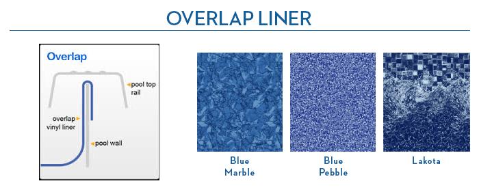 Overlap liner images